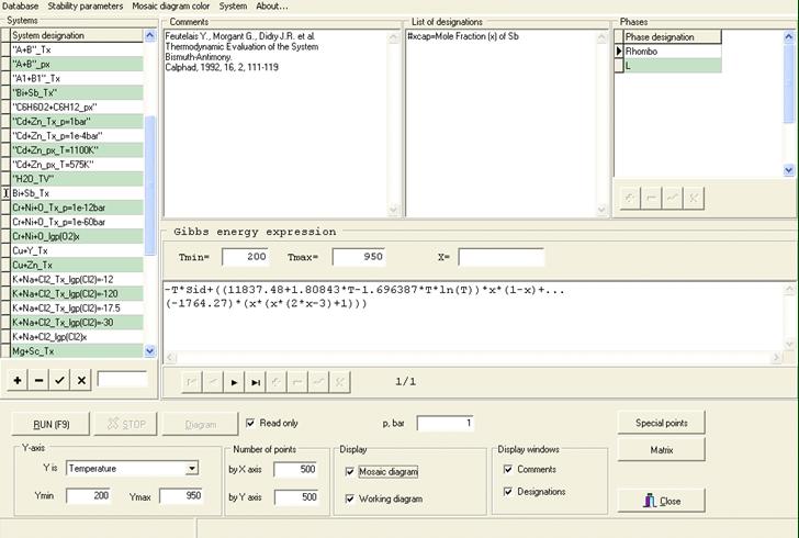 Вид рабочего окна базы данных программы PhDi